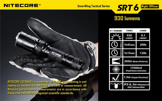 Nitecore SRT6