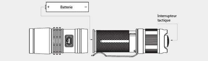 Schéma de la Fenix PD35